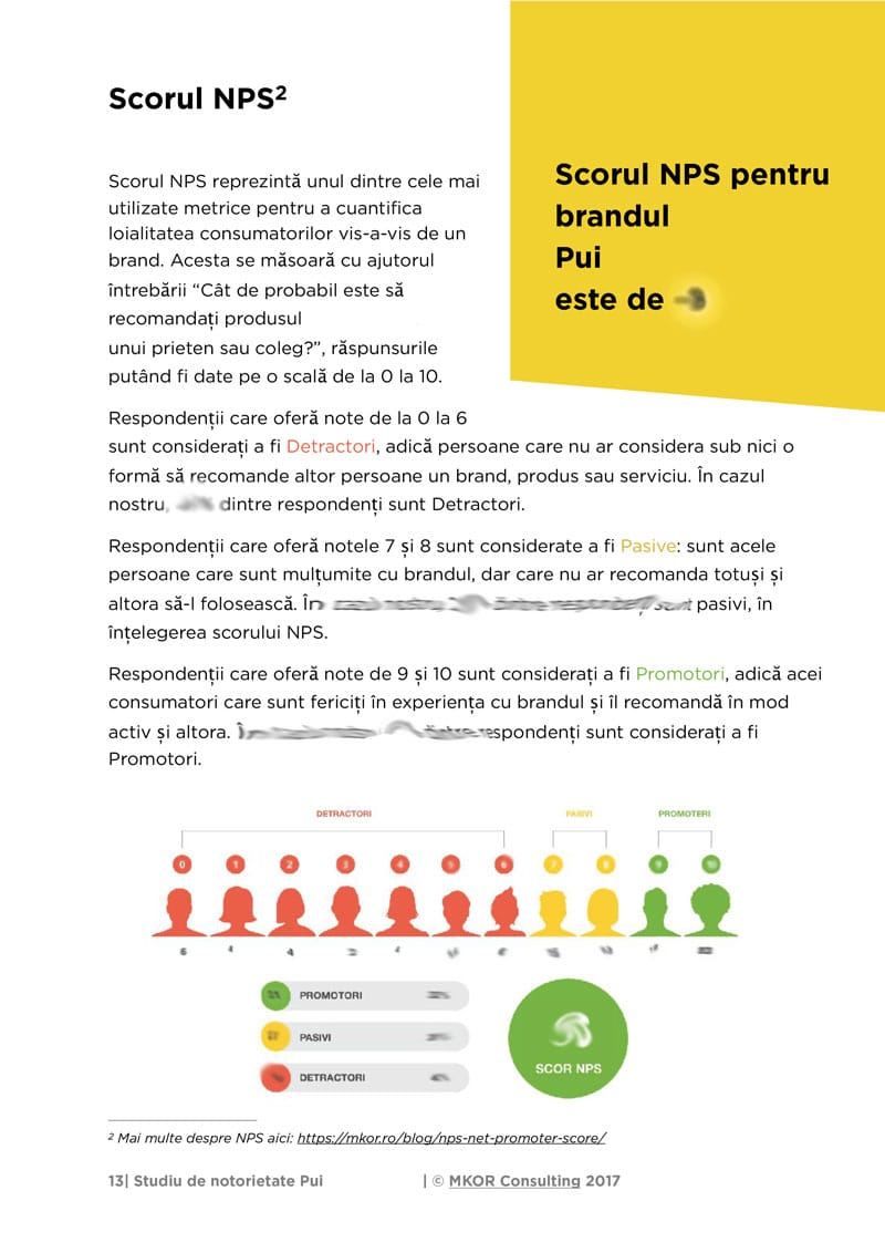 nps-score-of-the-brand