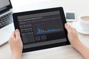 market research real time business intelligence dashboard